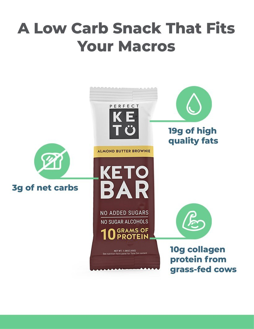 Best Keto Snack Bar